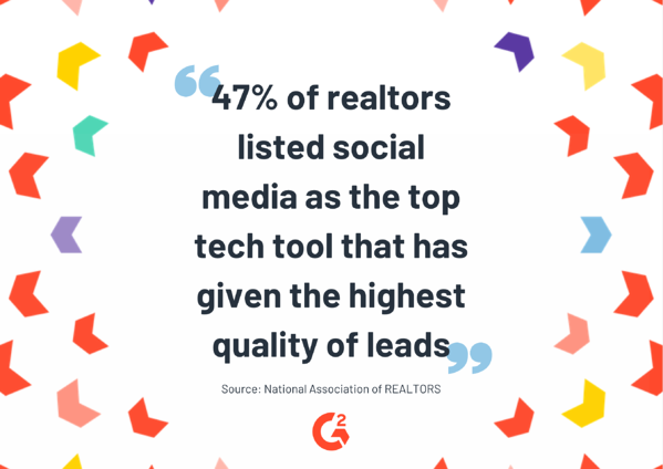 social media statistic about real estate leads