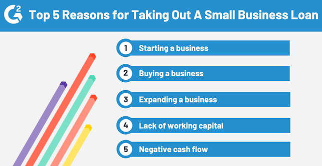 reasons for taking out a small business loan