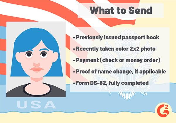 list of documents needed to renew passport