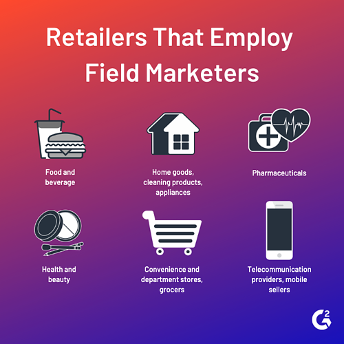 retailers that employ field marketers