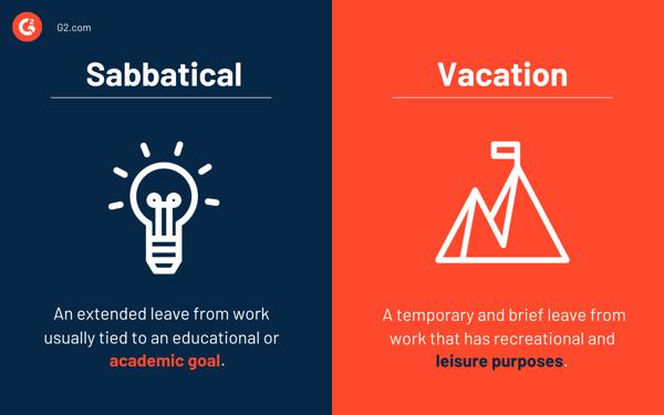 sabbatical vs. vacation