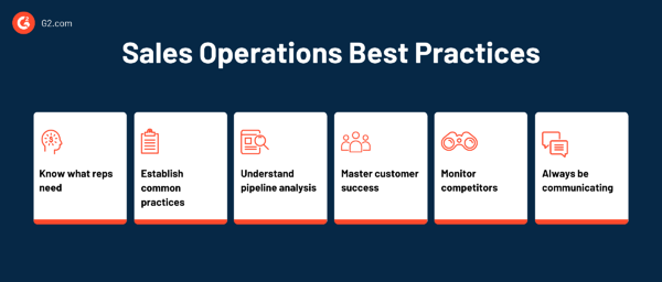 sales operations best practices