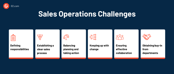 sales operations challenges