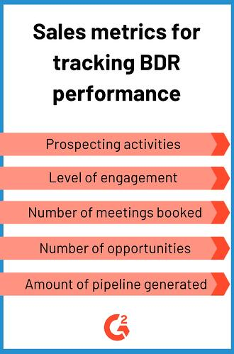 list of important sales metrics for BDR