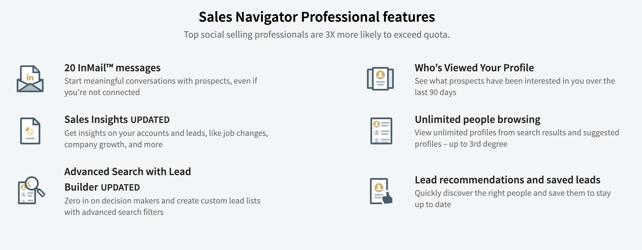 sales navigator perk list