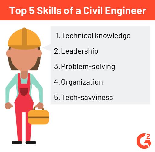 5 important civil engineer skills