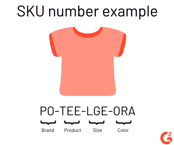 example of a sku number using a tshirt