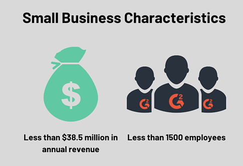 small business characteristics