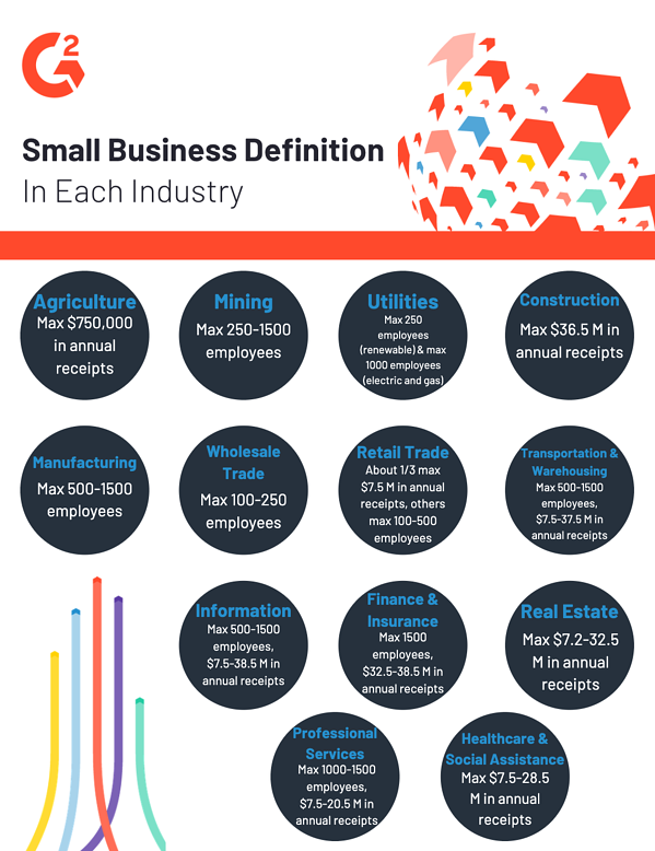 small business definition by industry