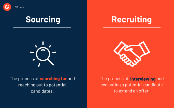sourcing vs. recruiting