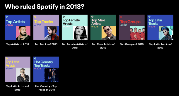 spotify wrapped playlists