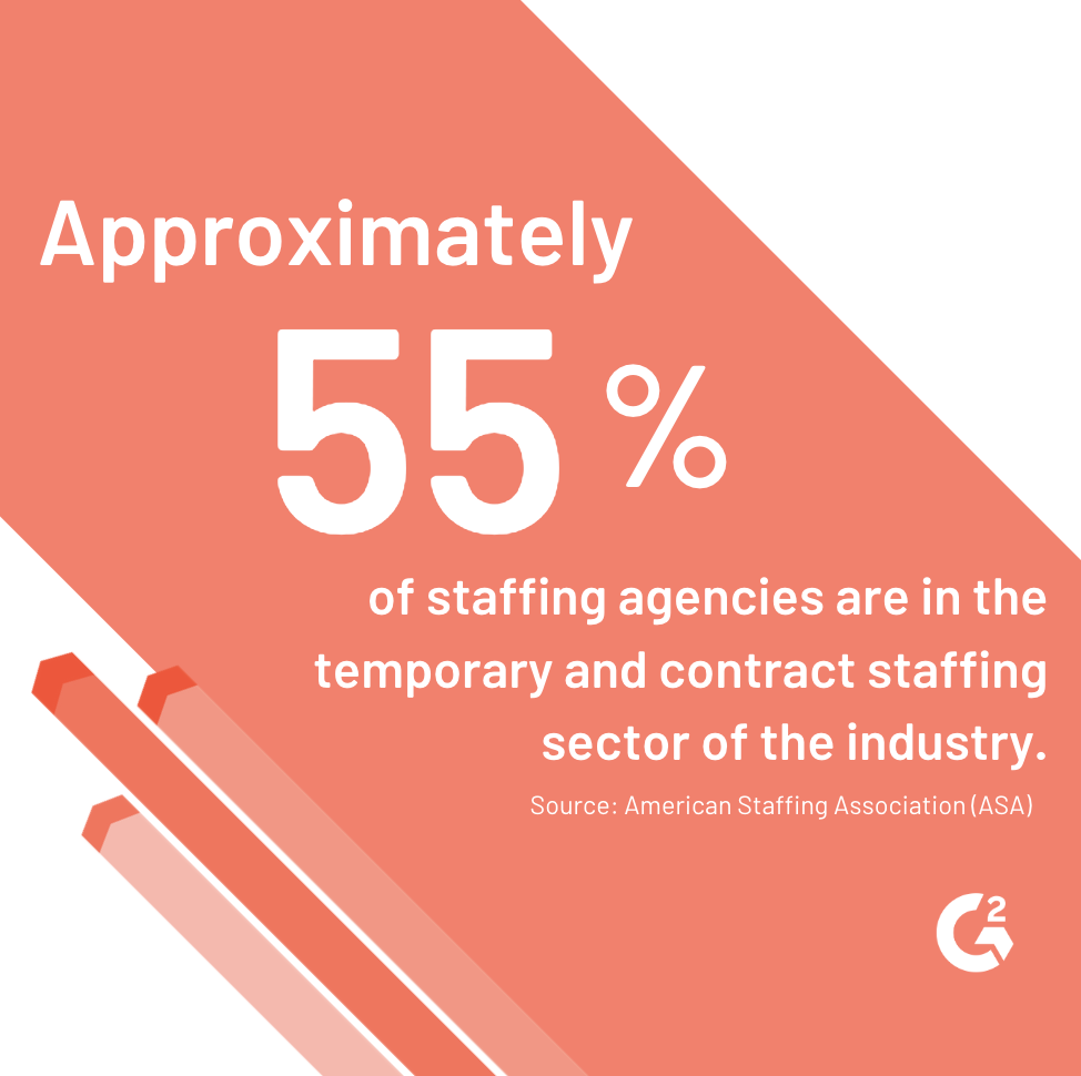 What Is a Staffing Agency? (+How You Can Find the Right One)