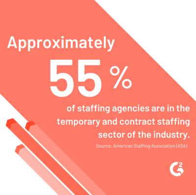 staffing agency statistics
