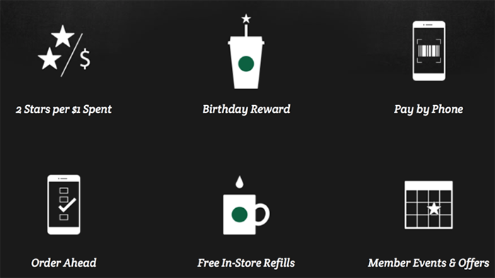 starbucks loyalty