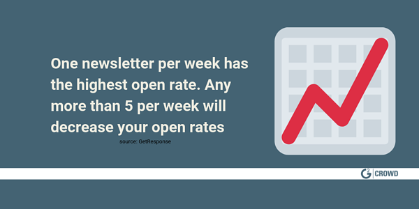 email-marketing-newsletter-stats