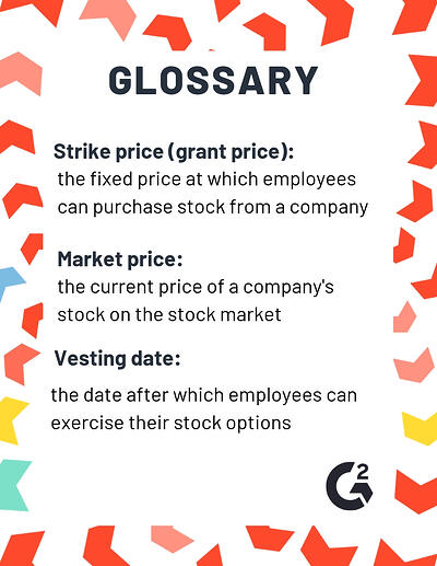 stock options glossary