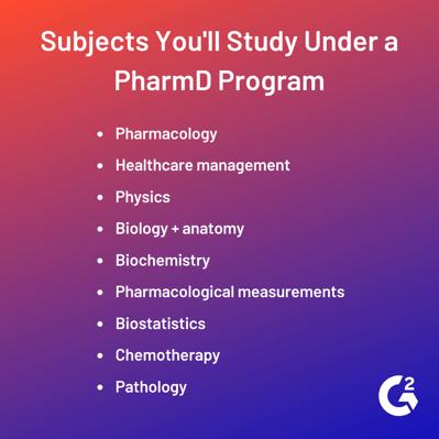 subjects to study under a pharmd program