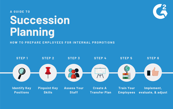 How to a create a succession plan