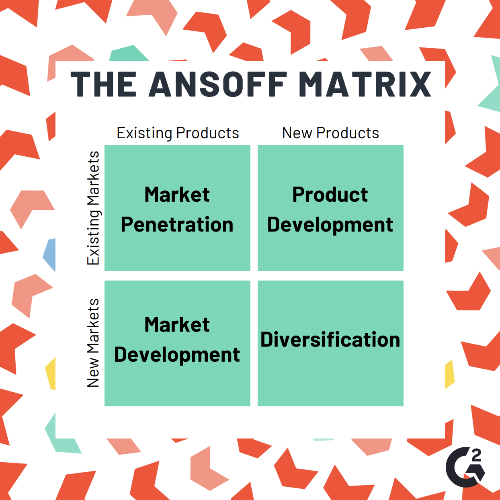 The Ansoff Matrix]