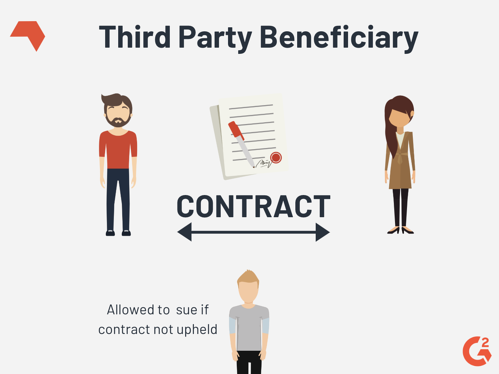 third party beneficiary