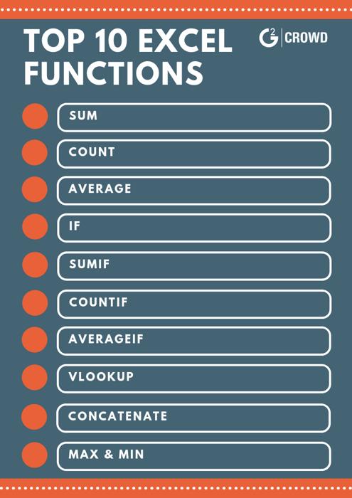 top excel functions