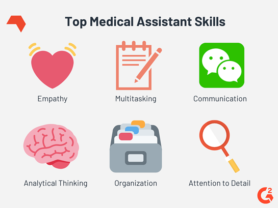 top medical assistant skills