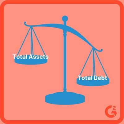 Total Debt Total Assets