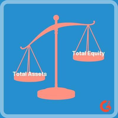 Equity ratio graphic