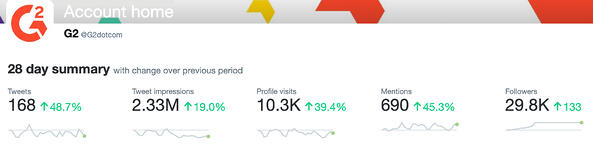 twitter-analytics-homepage