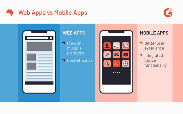 web apps vs mobile apps