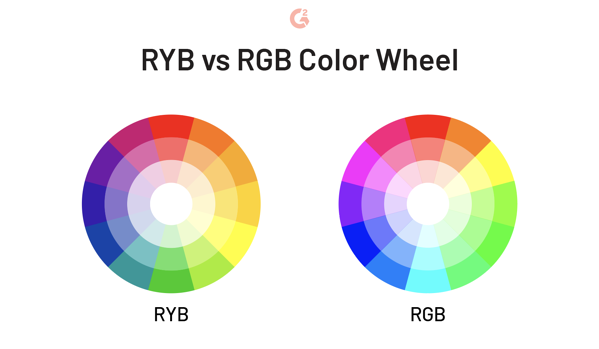 types of color wheels