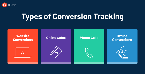 types of conversion tracking