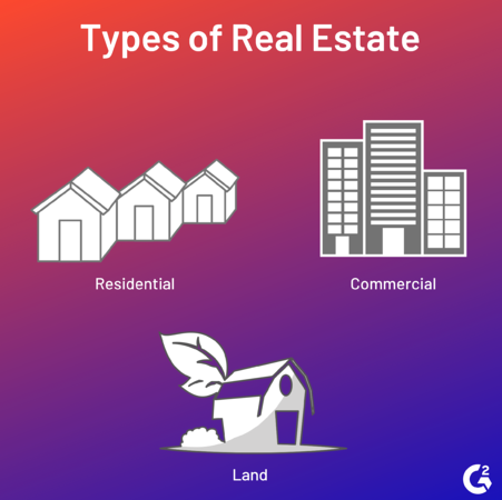 3 types of real estate