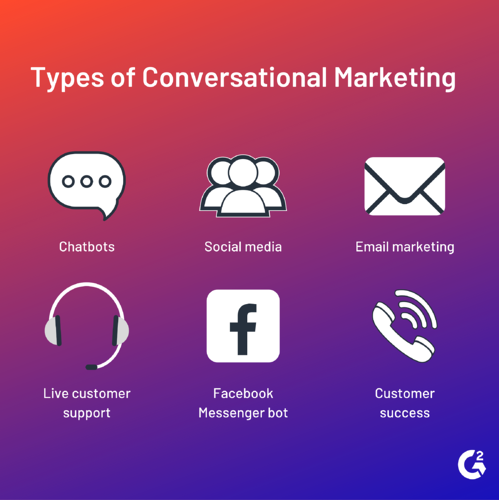 types of conversational marketing