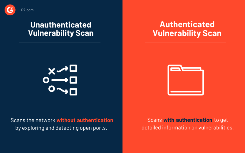 unauthenticated vs authenticated vulnerability scan