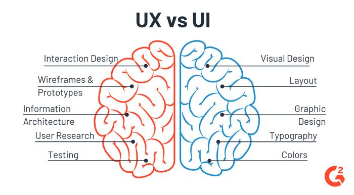 ux/ui designer responsibilities
