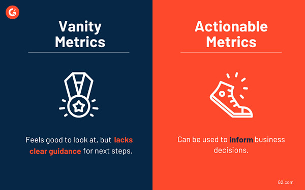 vanity metrics vs actionable metrics