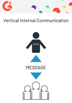 vertical internal communication