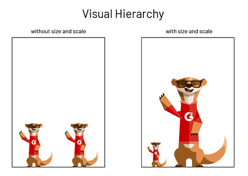 visual hierarchy with size and scale