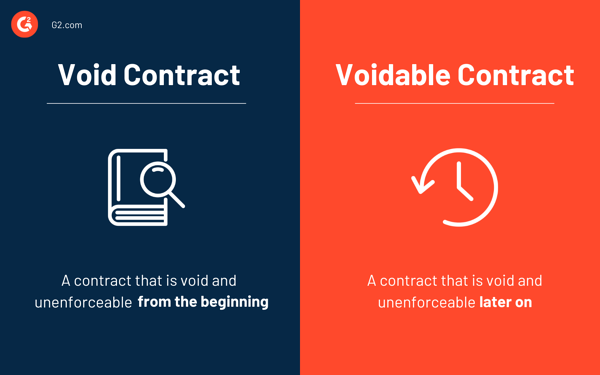 void vs voidable contract