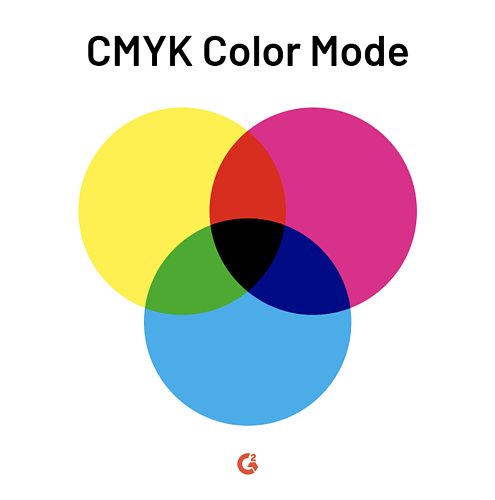 what is CMYK