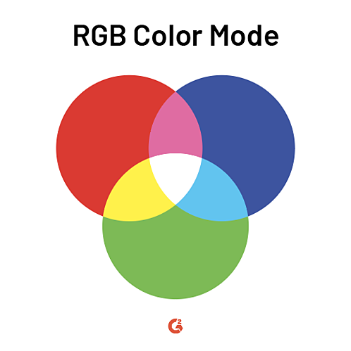 what is RGB