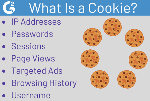What is a Cookie