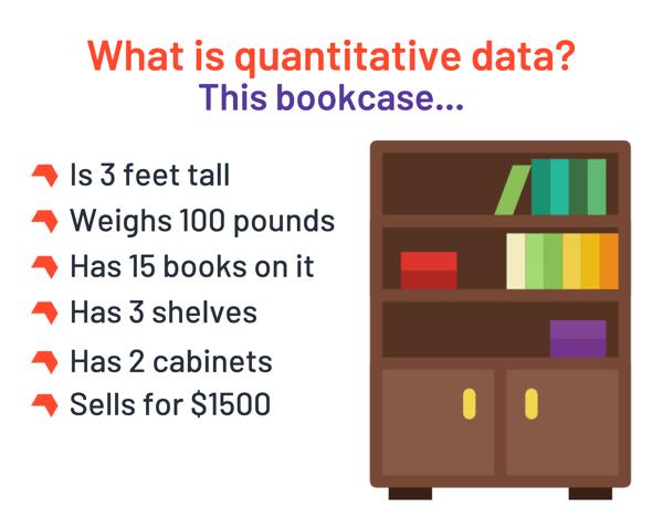 what is quantitative data