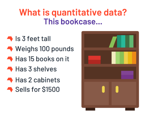 what is quantitative data