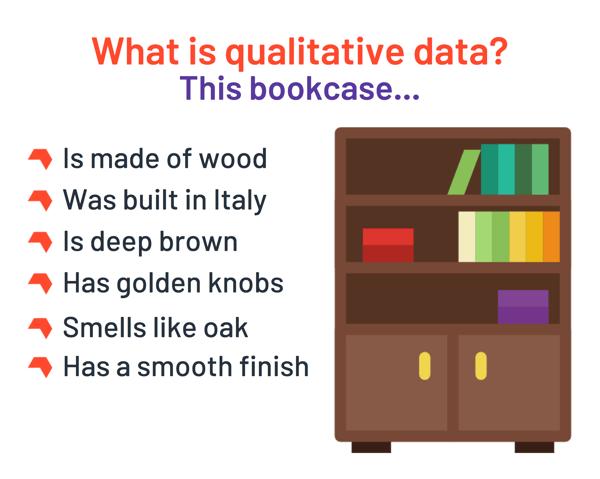 what is qualitative data