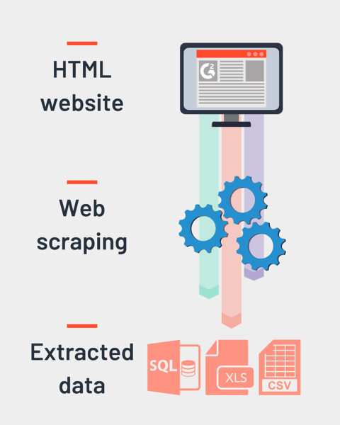 what-is-web-scraping