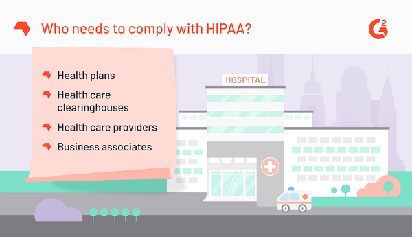 G2's Four-Point HIPAA Compliance Checklist