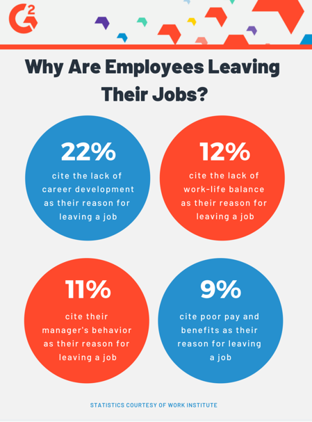 why do employees quit their jobs