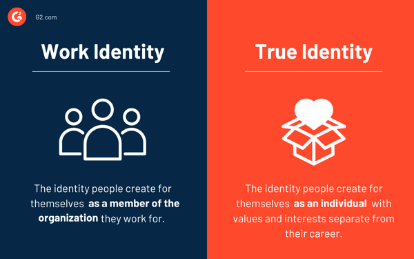 work identity vs true identity